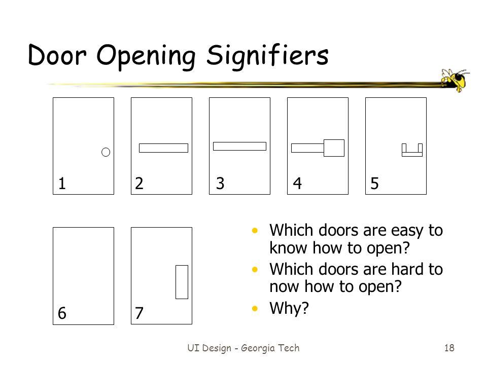 Door Opening Signifiers