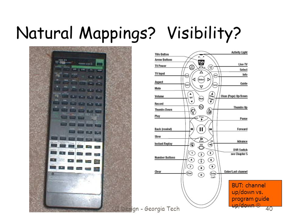 Natural Mappings Visibility