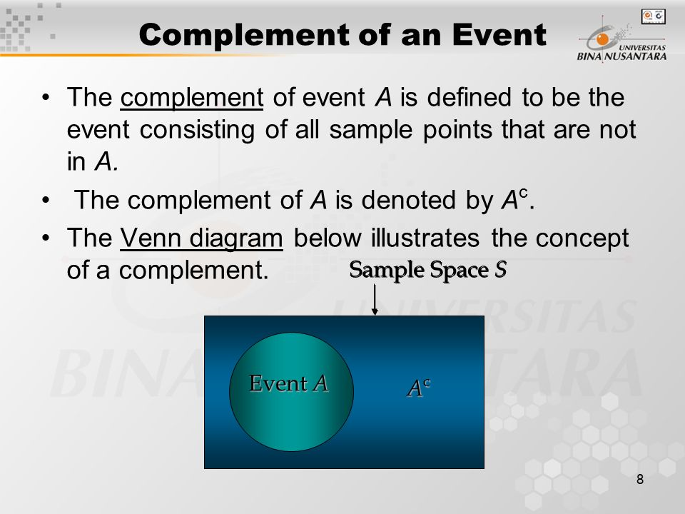Complement of an Event The complement of event A is defined to be the event consisting of all sample points that are not in A.