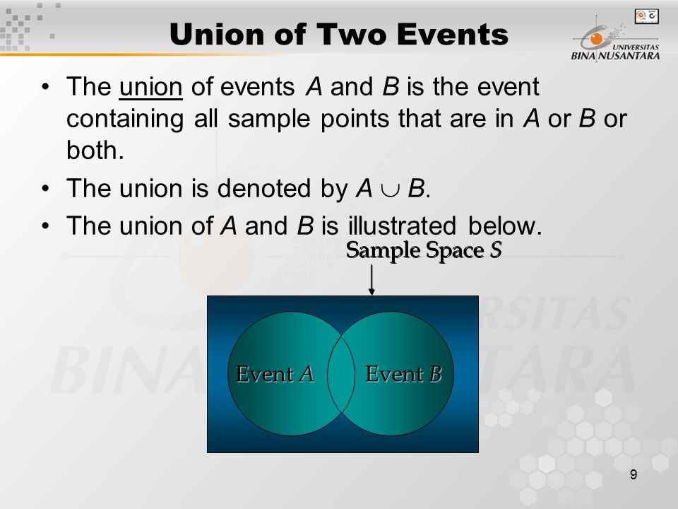Union of Two Events The union of events A and B is the event containing all sample points that are in A or B or both.