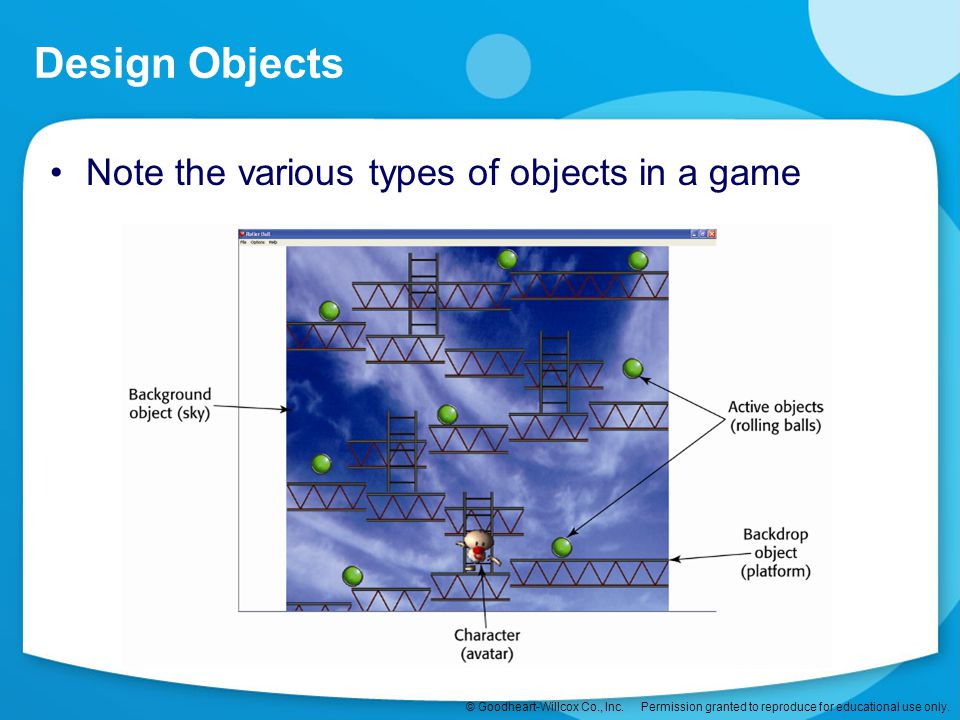 Design Objects Note the various types of objects in a game