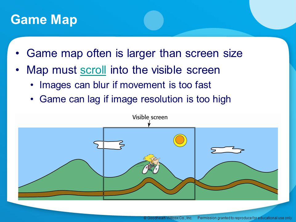 Game Map Game map often is larger than screen size