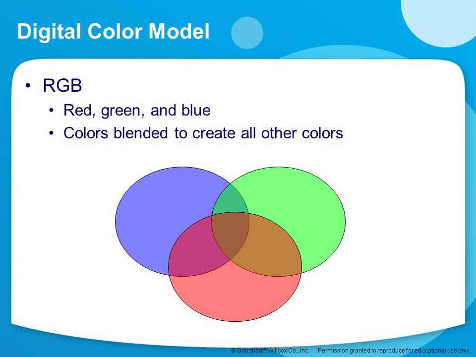 Digital Color Model RGB Red, green, and blue