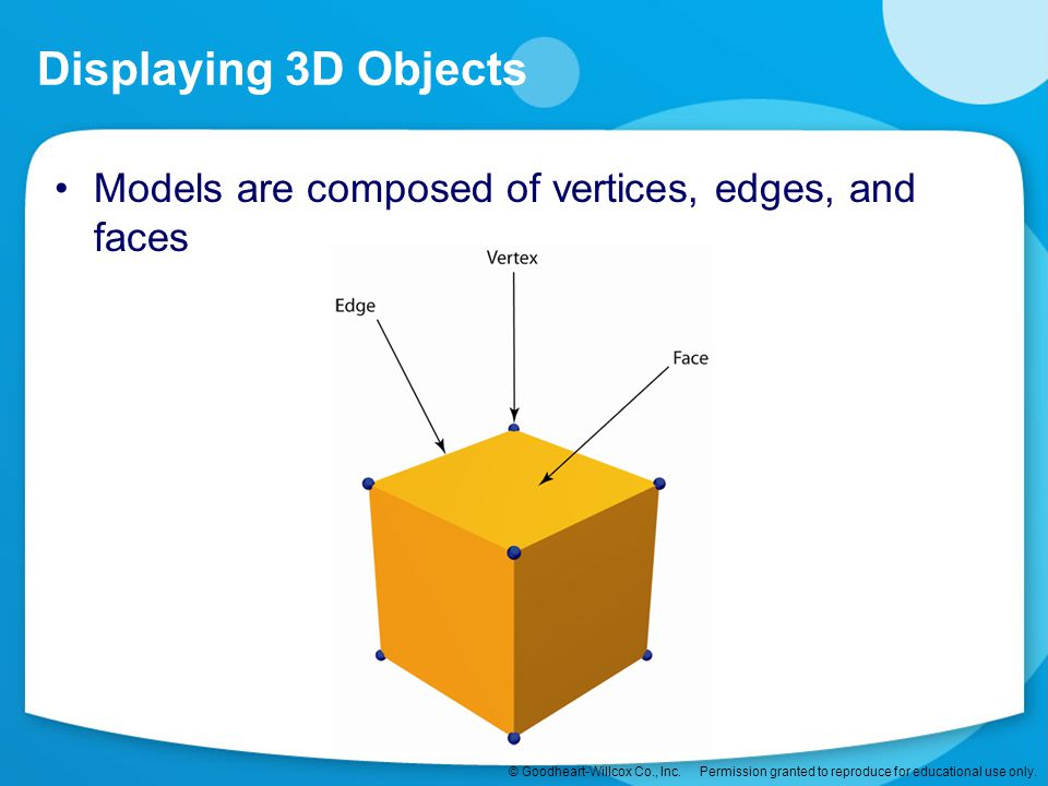 Displaying 3D Objects Models are composed of vertices, edges, and faces