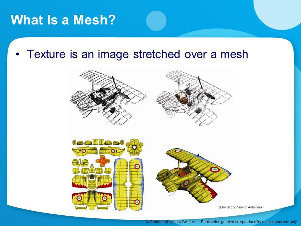 What Is a Mesh Texture is an image stretched over a mesh