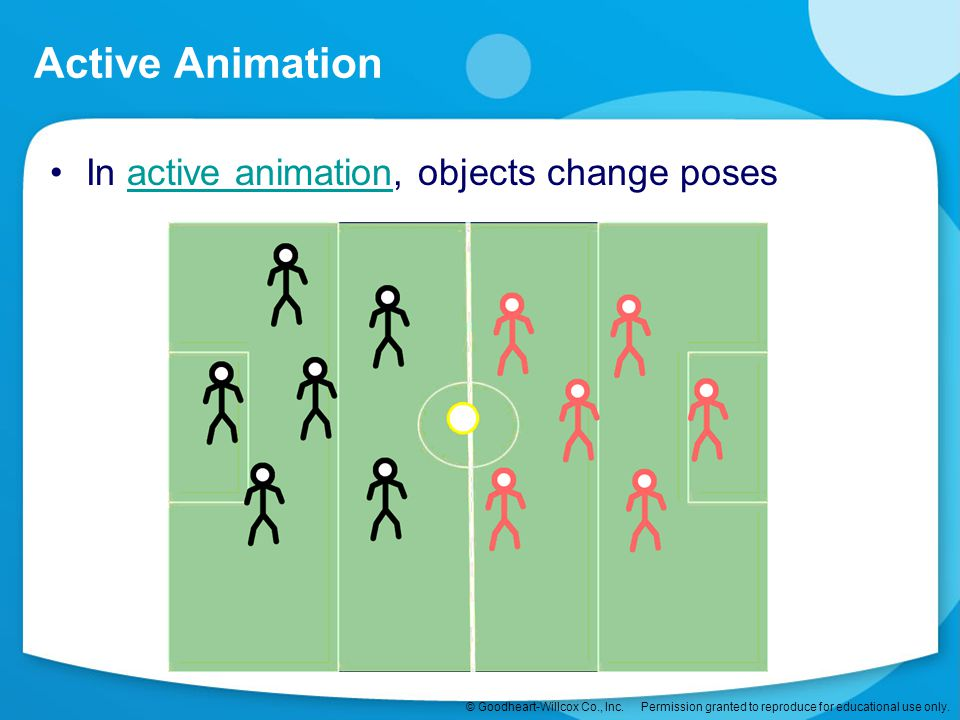 Active Animation In active animation, objects change poses
