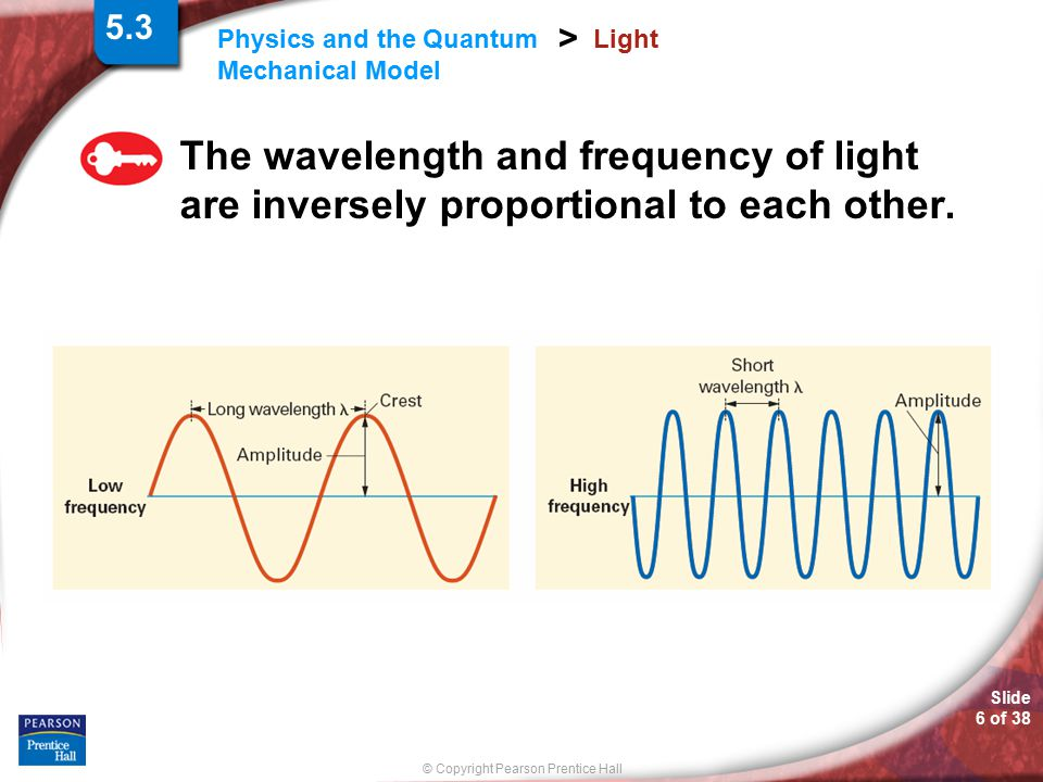 5.3 Light. The wavelength and frequency of light are inversely proportional to each other.