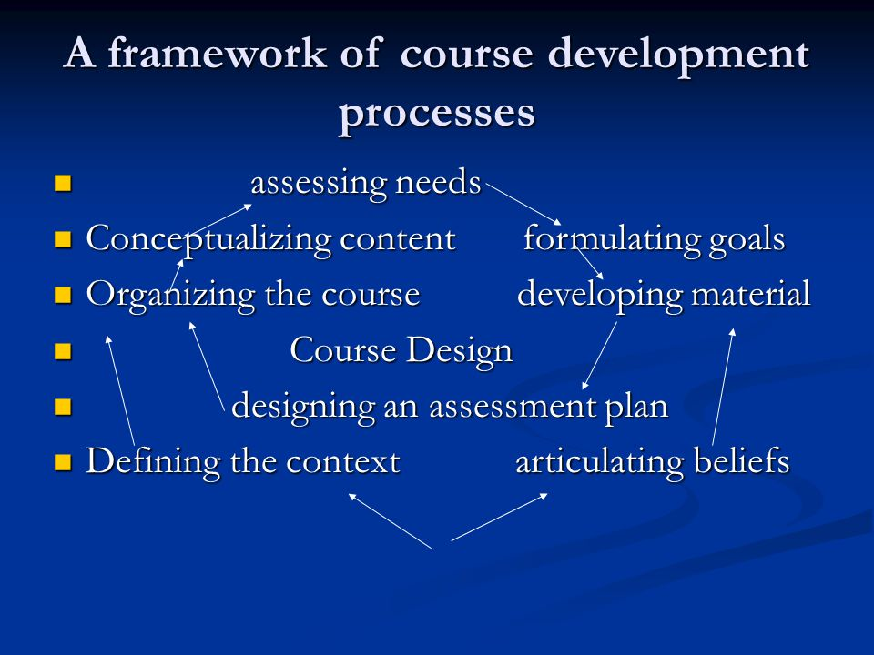 A framework of course development processes