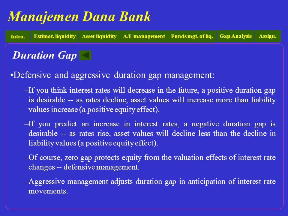 Duration Gap Defensive and aggressive duration gap management: