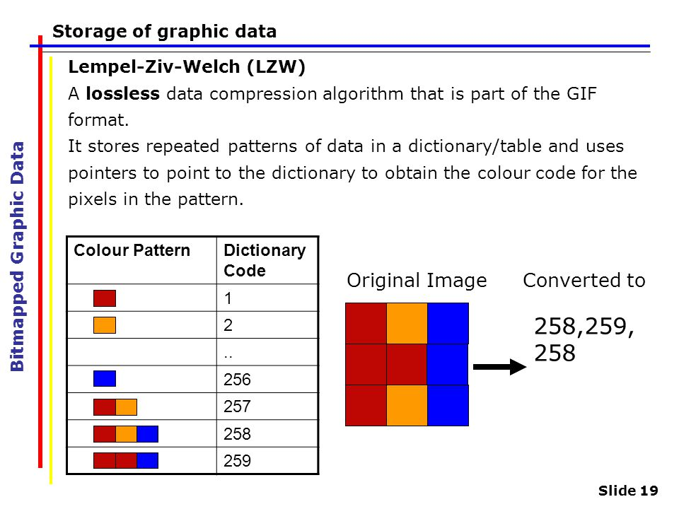 Bitmapped Graphic Data