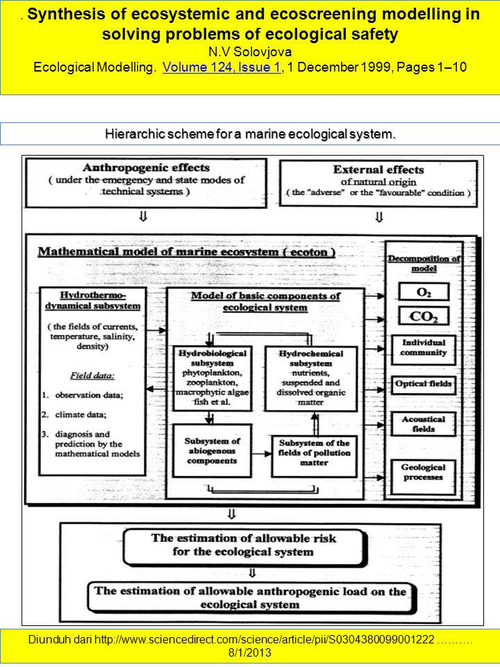 Ecological Modelling. Volume 124, Issue 1, 1 December 1999, Pages 1–10