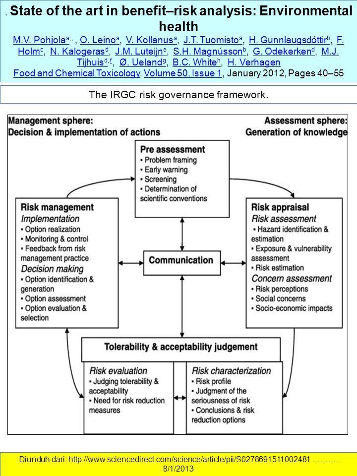 The IRGC risk governance framework.