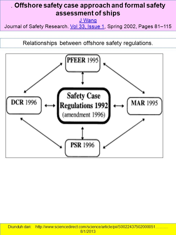 . Offshore safety case approach and formal safety assessment of ships