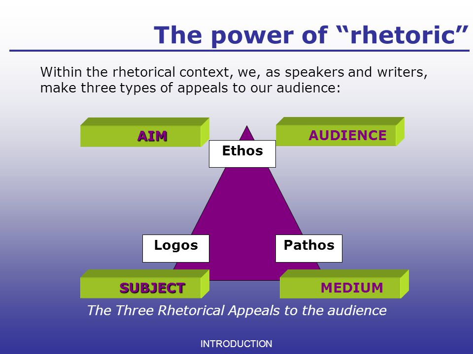 The Three Rhetorical Appeals to the audience