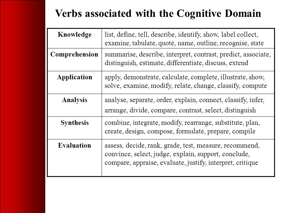 Verbs associated with the Cognitive Domain