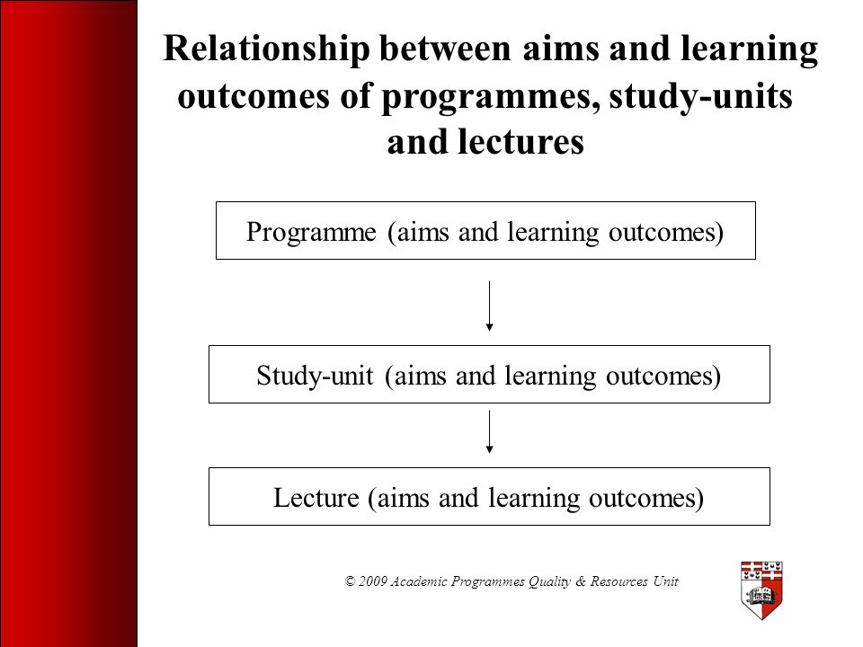 Relationship between aims and learning outcomes of programmes, study-units and lectures