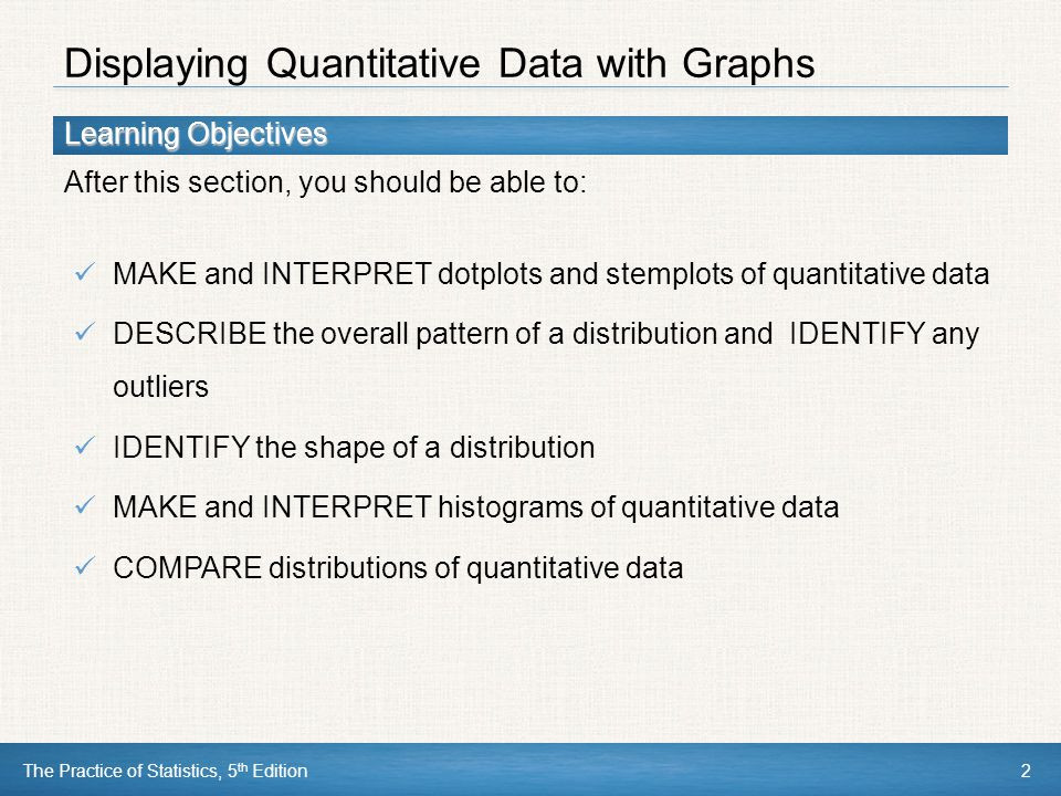 Displaying Quantitative Data with Graphs