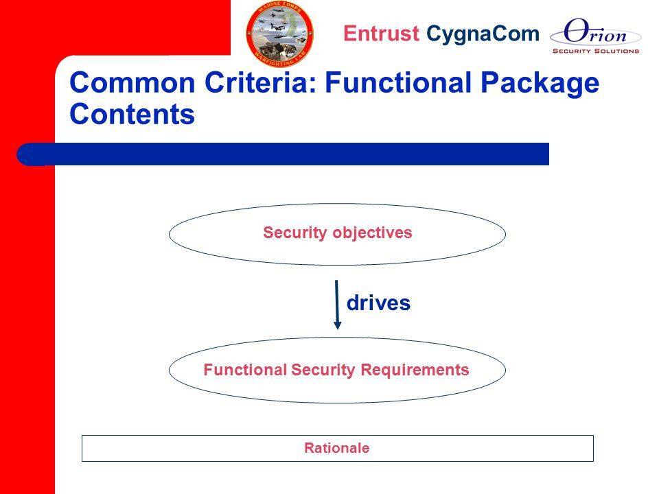 Common Criteria: Functional Package Contents
