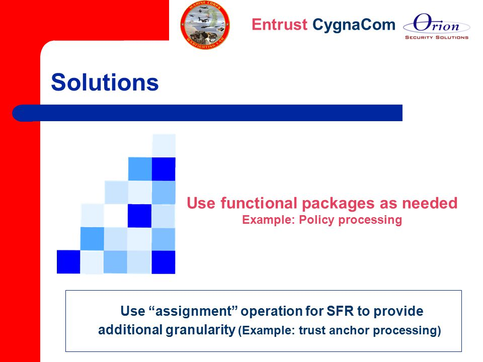 Solutions Use functional packages as needed