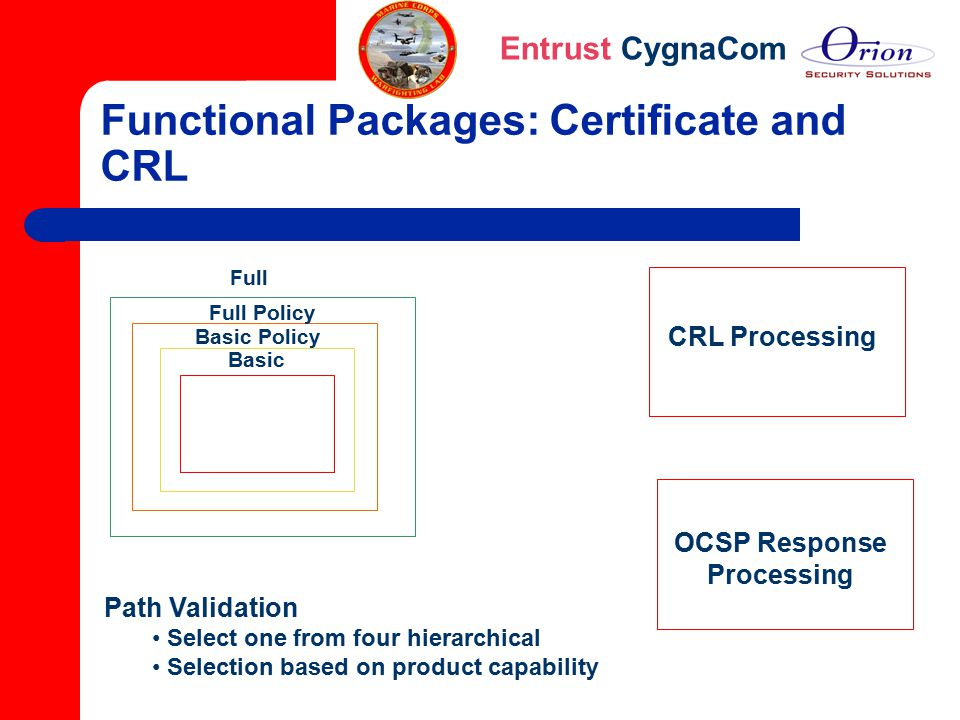 Functional Packages: Certificate and CRL