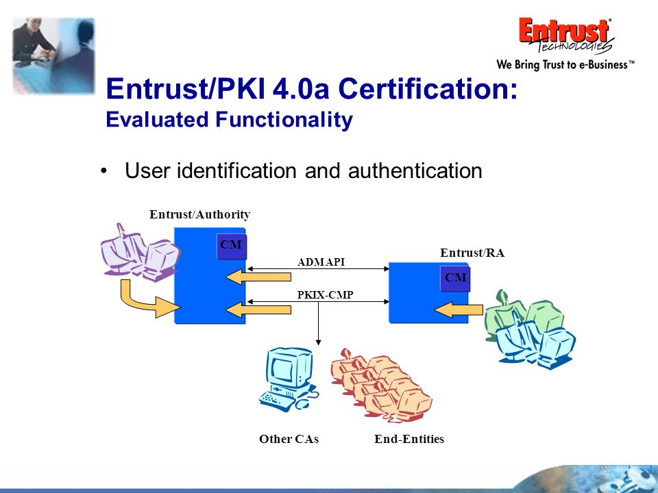 Entrust/PKI 4.0a Certification: Evaluated Functionality