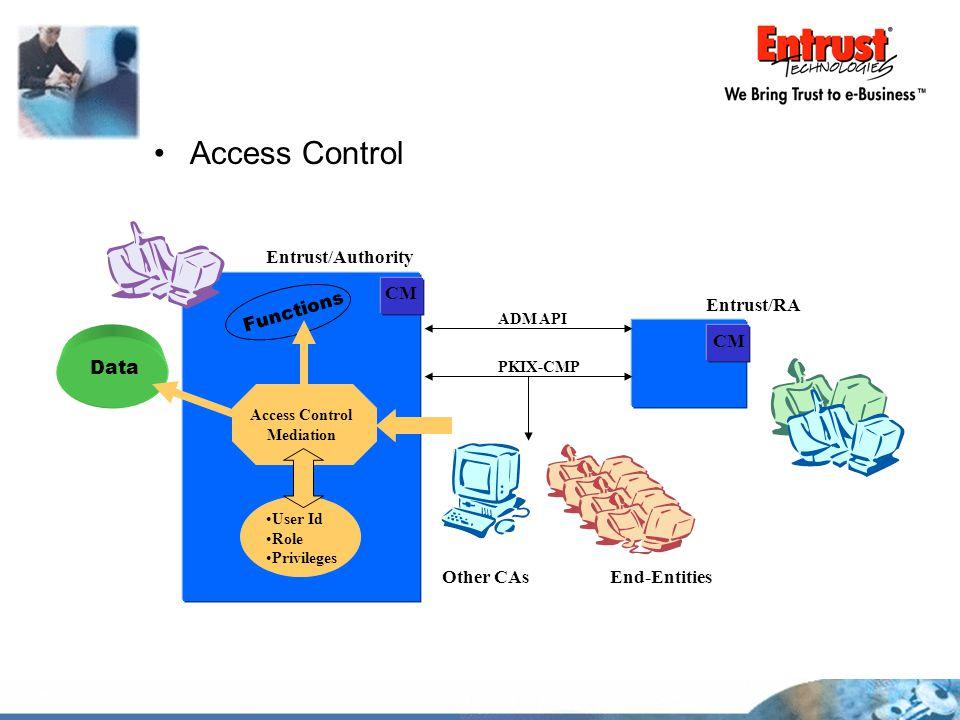 Access Control Entrust/Authority CM Functions Entrust/RA CM Data