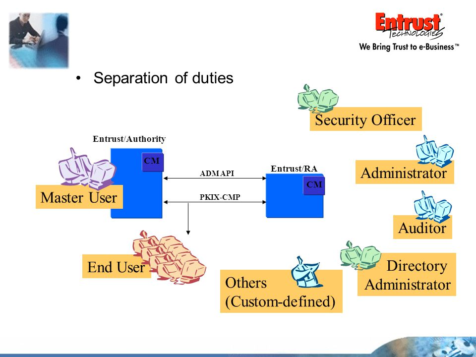 Separation of duties Security Officer Administrator Master User