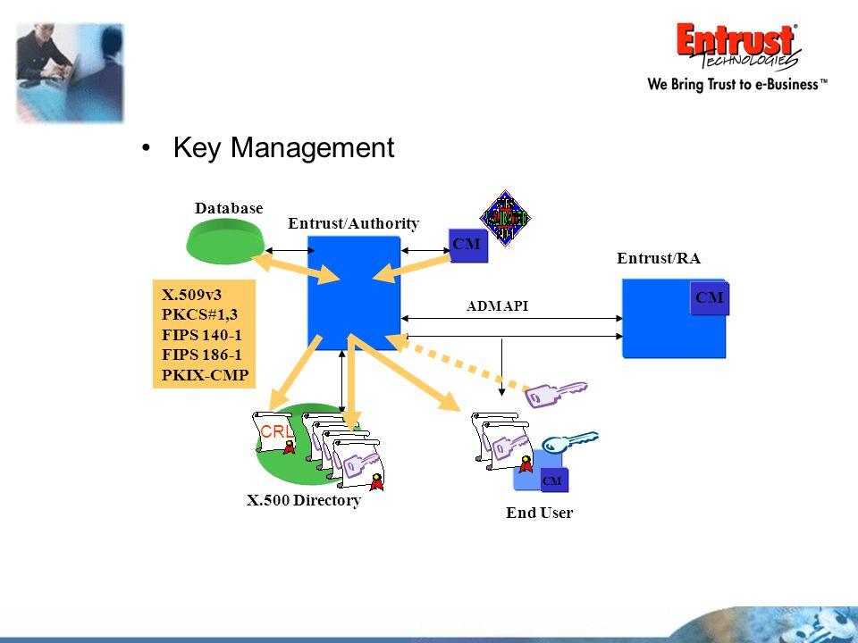 Key Management Database Entrust/Authority CM Entrust/RA X.509v3 CM