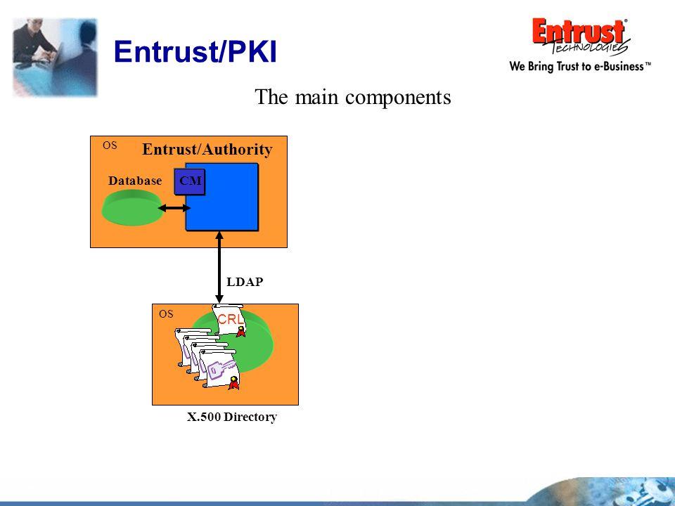 Entrust/PKI The main components Entrust/Authority Database CM LDAP CRL