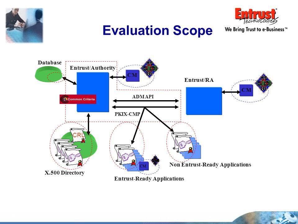 Evaluation Scope Database Entrust/Authority CM Entrust/RA CM CRL