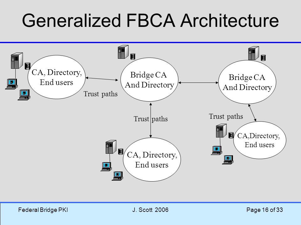 Generalized FBCA Architecture