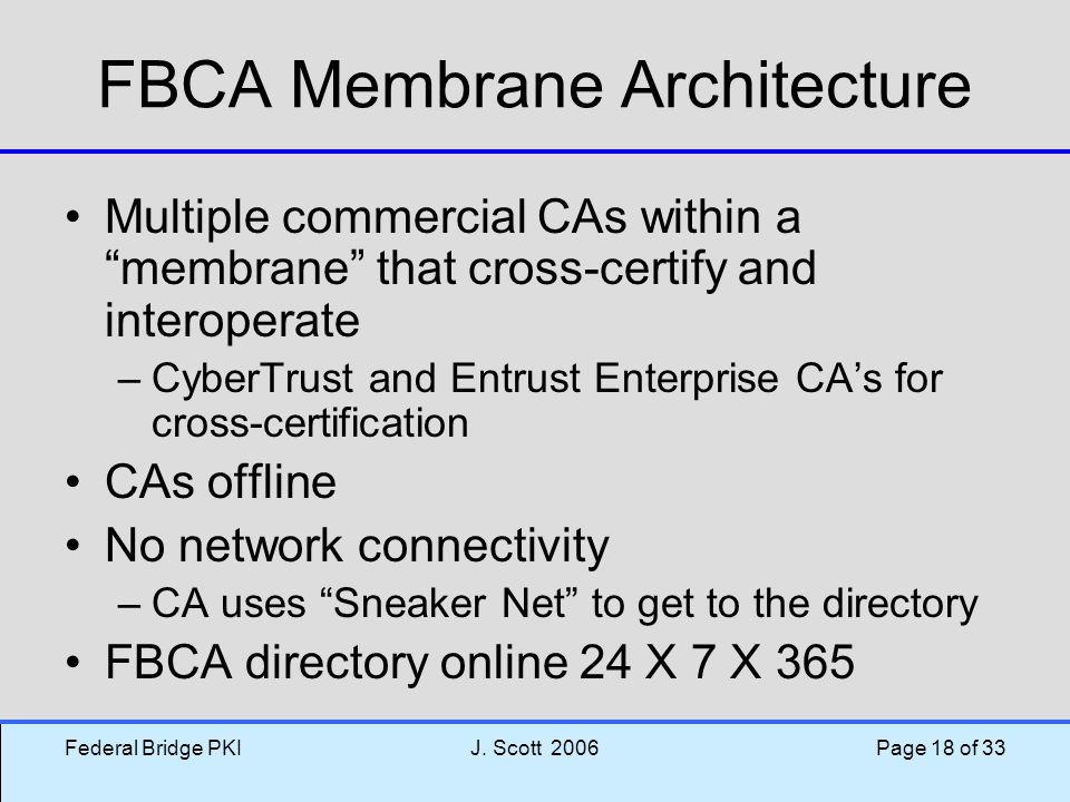 FBCA Membrane Architecture