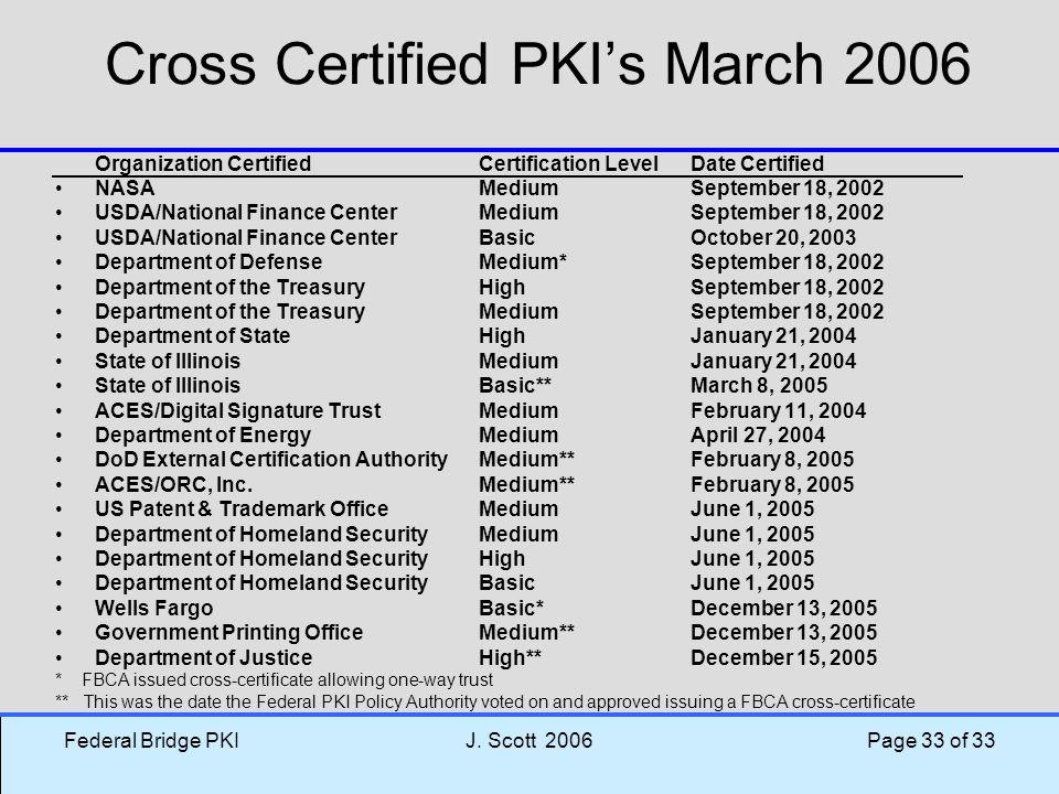Cross Certified PKI's March 2006