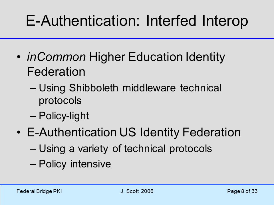 E-Authentication: Interfed Interop