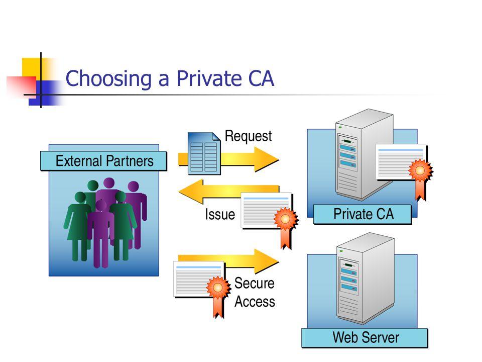 Choosing a Private CA
