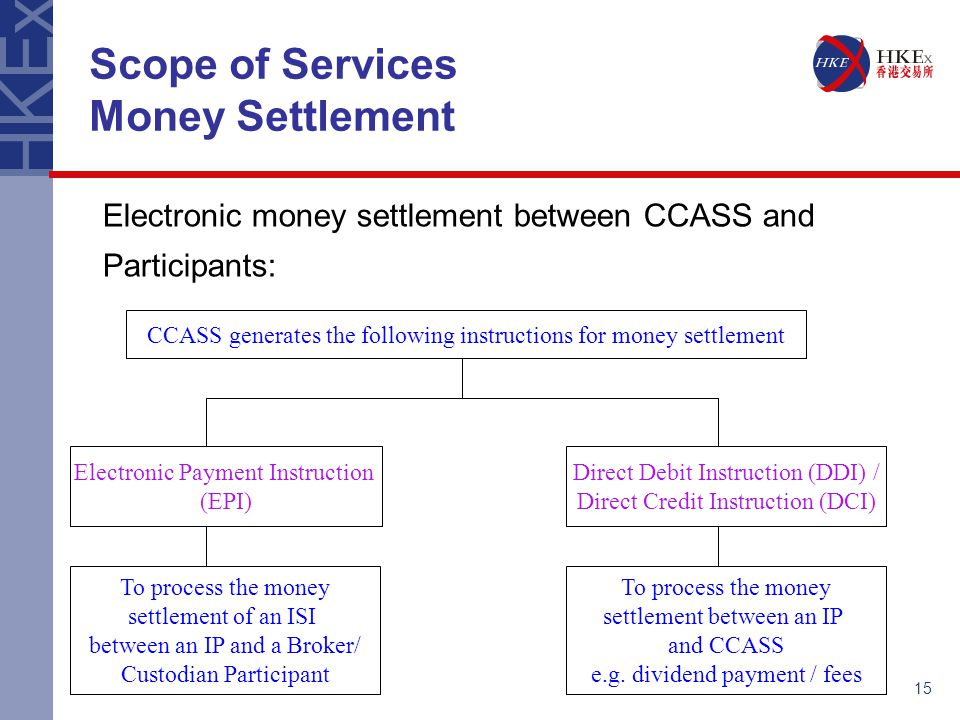Scope of Services Money Settlement