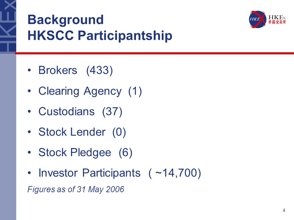 Background HKSCC Participantship