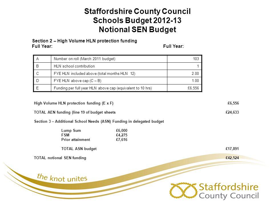 Staffordshire County Council Schools Budget 2012-13 Notional SEN Budget