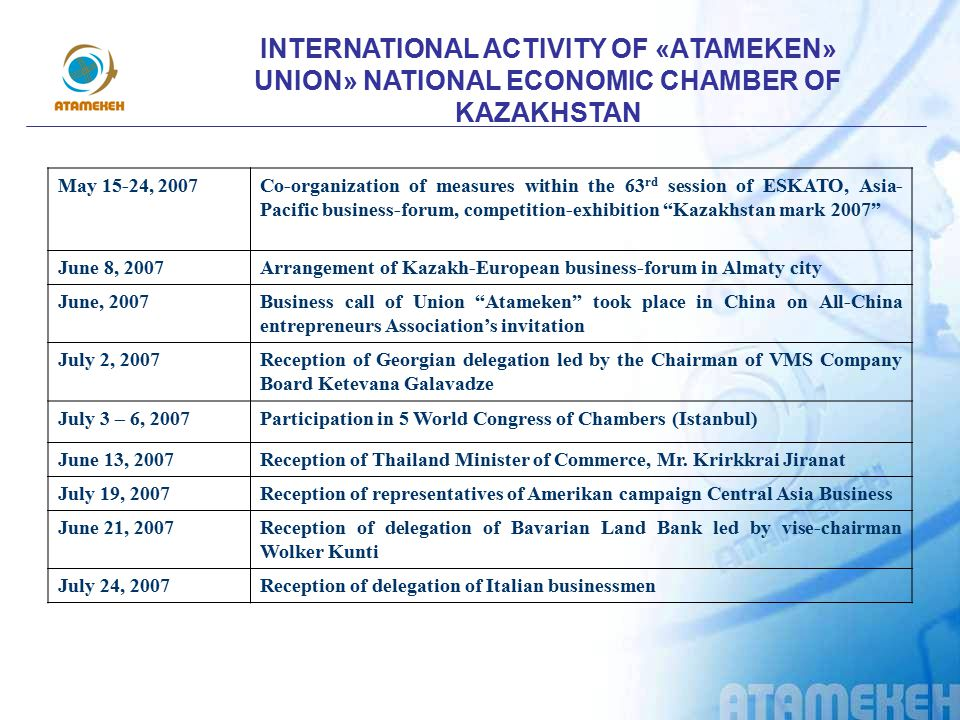 INTERNATIONAL ACTIVITY OF «АTAMEKEN» UNION» NATIONAL ECONOMIC CHAMBER OF KAZAKHSTAN