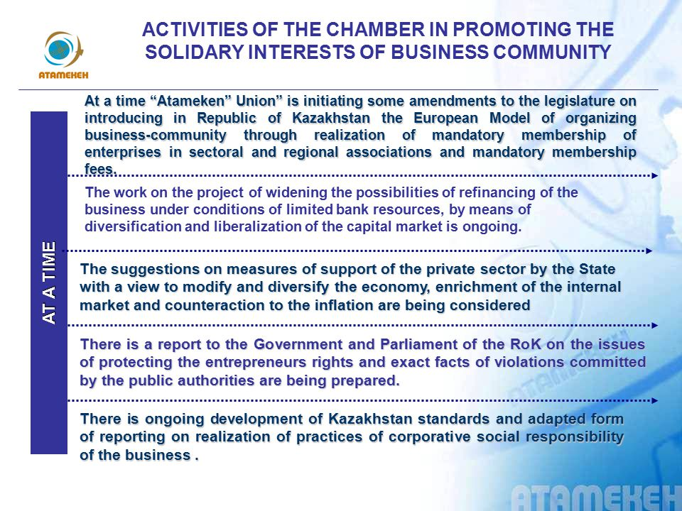 ACTIVITIES OF THE CHAMBER IN PROMOTING THE SOLIDARY INTERESTS OF BUSINESS COMMUNITY