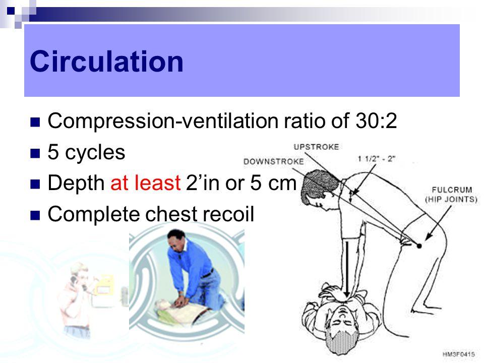 Circulation Compression-ventilation ratio of 30:2 5 cycles