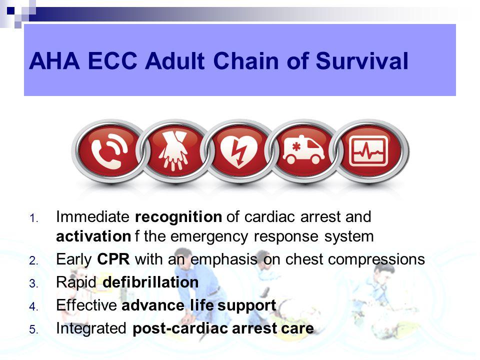 AHA ECC Adult Chain of Survival
