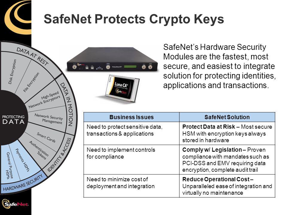 SafeNet Protects Crypto Keys
