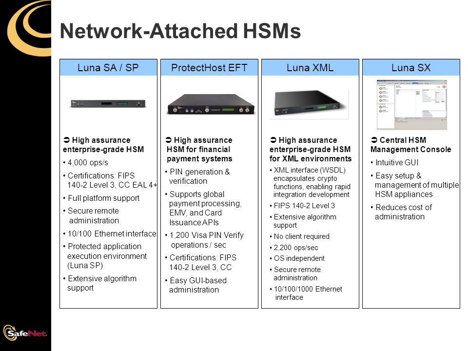 Network-Attached HSMs