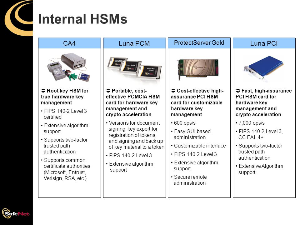 Internal HSMs CA4 Luna PCM Luna PCI ProtectServer Gold