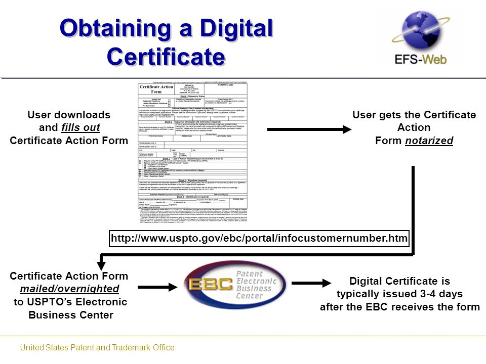 Obtaining a Digital Certificate