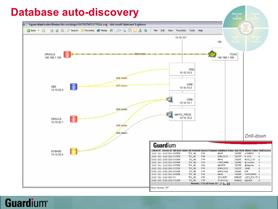 Database auto-discovery