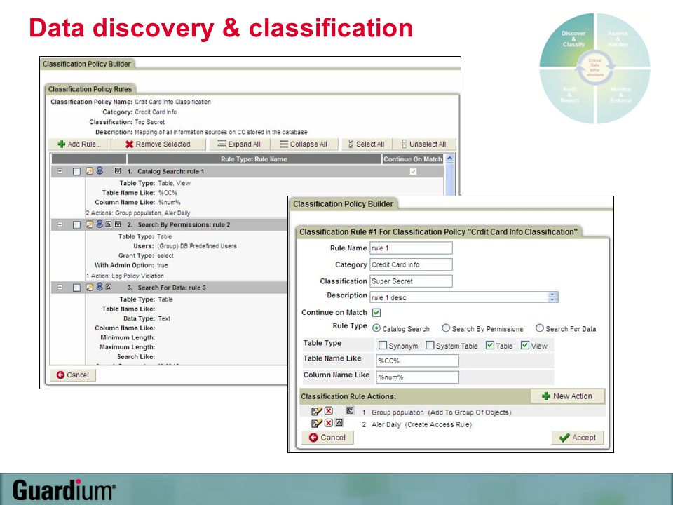 Data discovery & classification