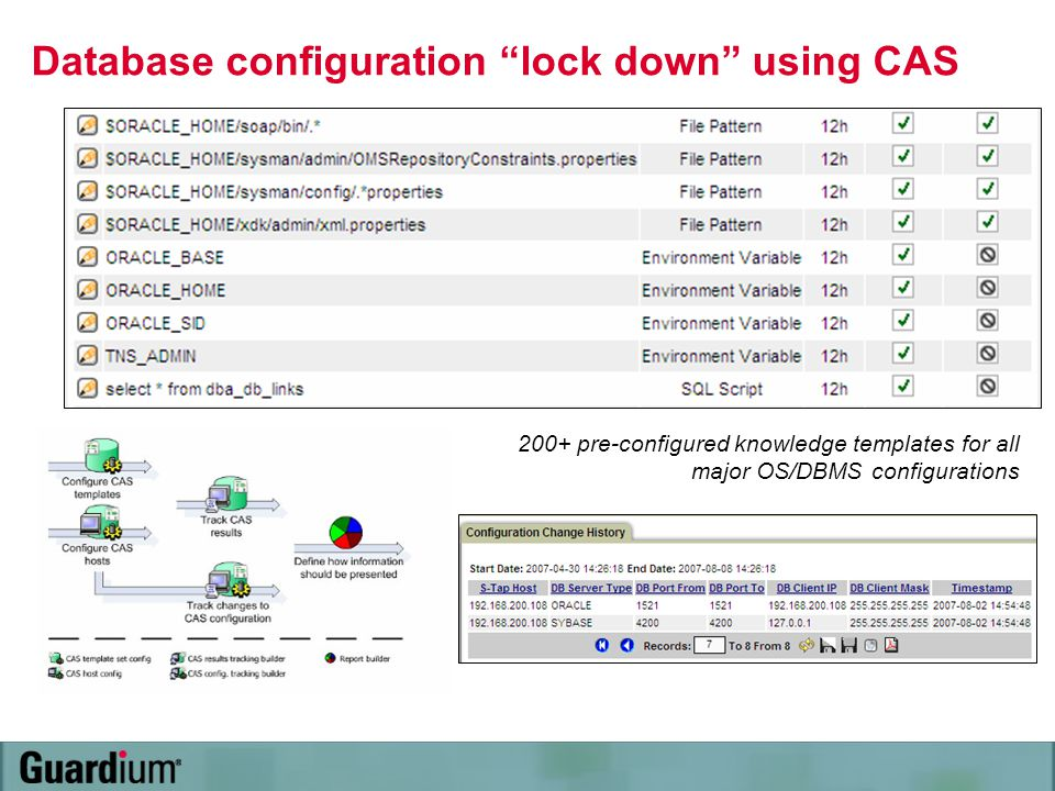 Database configuration lock down using CAS