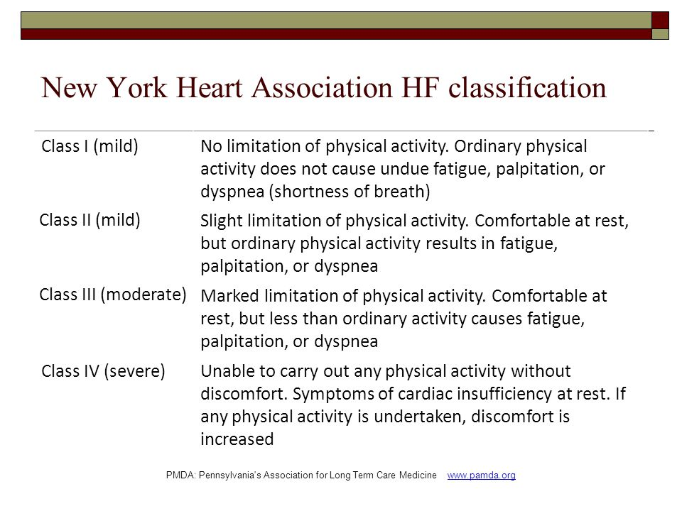 New York Heart Association HF classification